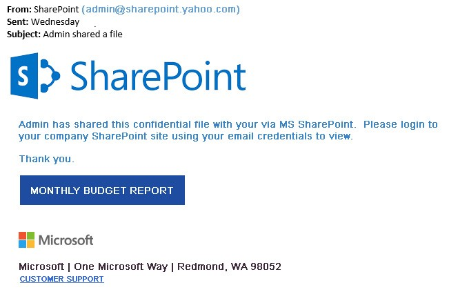 SharePoint phishing email