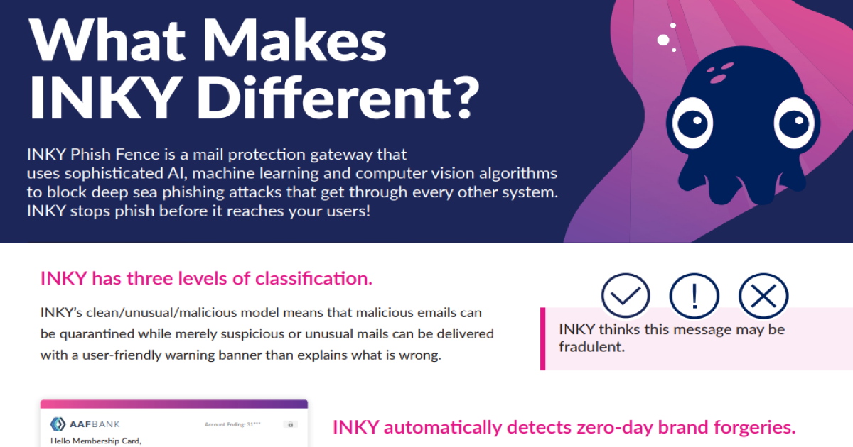 What Makes INKY Different?
