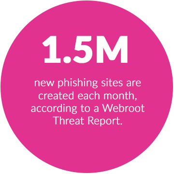 Phishing Facts Circles_1
